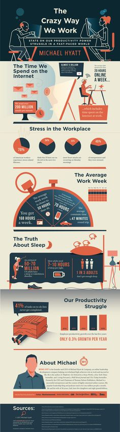 Stats on our Productivity Power Struggle in a Fast-Paced World When I think of one word to describe contemporary work habits, it's unsustainable. We're working drastically longer hours, while incurring high physical and emotional costs, for only marginal gains in productivity. We created this infographic to illustrate some interesting (and surprising) stats on our struggle with productivity in the modern workplace. Feel free to share […]