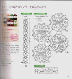 Patrones Crochet: Bufanda con Tiras de Flores Patron y Tutorial