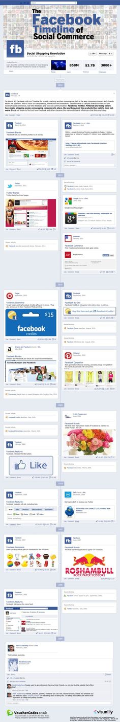 Facebook Timeline of Social Commerce - Timeline offers a distinct departure from Facebook's 'one size fits all' approach to social commerce and presents brands with infinite possibilities in terms of how they present themselves and engage with consumers online.