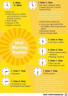 @ProductiveMuslim  Morning Routine