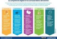 Competencia digital en el alumno