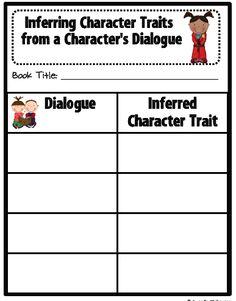 Inferring Character Traits!