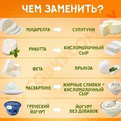 Чем заменить сыр или Йогурт?