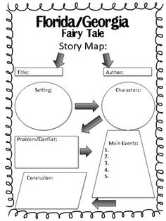 """5th Grade Common Core Reading Activities for fiction and non-fiction.  Fun """"America"""" theme.  25 Reading Activities!"""