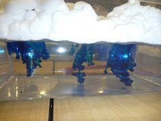 Creating your own rainstorm...this is so cool! All you need is a clear container, water, shaving cream, food coloring and droppers.  Have kids make predictions by drawing what they see and think will happen.