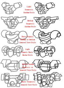 how to draw mecha, draw anime robots step 7