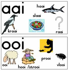 hersiening van klanke – © My Klaskamer – idees en gedagtes uit 'n juffrou se pen Preschool Learning Activities, Classroom Activities, Kids Learning, Classroom Decor, Phonics Chart, Phonics Song, Animals Name In English, Afrikaans Language, Spelling For Kids