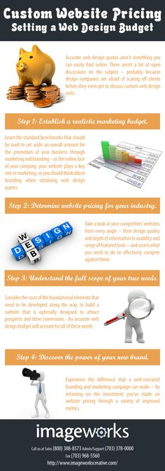 Setting Up A Budget, Custom Website, Budgeting, Infographic, Web Design, Marketing, Learning, Check, Infographics