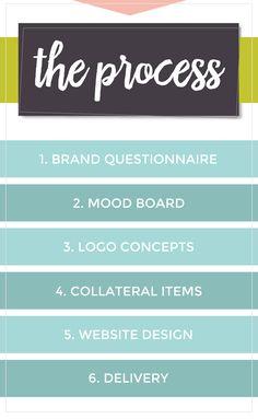 Website design and branding package process of how it works - Dapper Fox Design in Park City Website Design