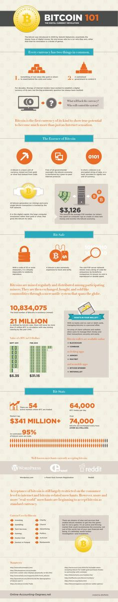 The Digital Currency Revolution #infographics