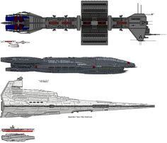 Omega class EDF destroyer compared to the USS Enterprise 1701A, the Battlestar Galactica, an Imperial Star Destroyer and the USS Nimitz.