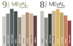 Les teintes de peinture métallisée Libéron