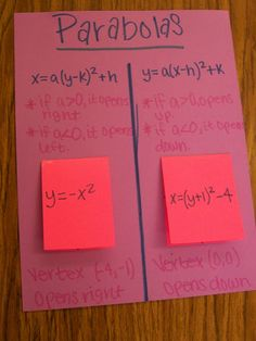 Great blog post on foldables for the secondary math classroom!