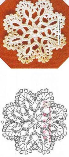 crocheted lace: Motifs, Motifs and More Motifs