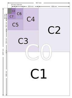 Tamaños de sobre de la serie C gráfico - C0, C1, C2, C3, C4, C5, C6, C7, C8
