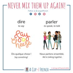 "Dire / Parler These 2 verbs have different meanings. DIRE means ""to say, to tell"" and PARLER means ""to speak, to talk"". French Verbs, French Grammar, French Phrases, French Quotes, English Grammar, French Language Lessons, French Language Learning, French Lessons, Learning Spanish"