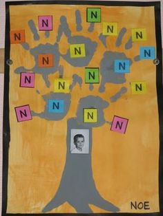 Arbre Initiale Sons Initiaux, Alphabet Crafts, Petite Section, Vignettes, Montessori, Language, Activities, School, Blog