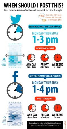 When should i post this? - #SocialMedia #Infographic