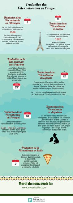 Mytranslation - Infographie : les fêtes nationales