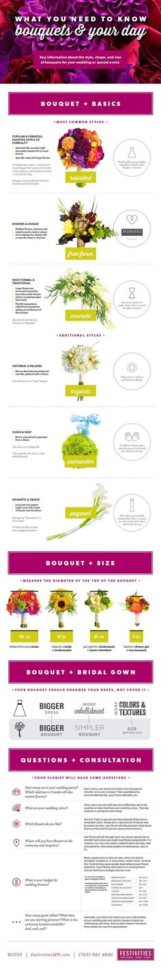 This might be the single most elaborate graphic containing everything you should know about bouquets! Featured image via Festivities