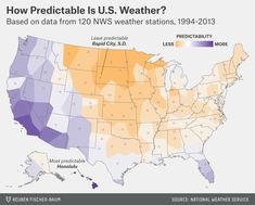 The one with the most unpredictable weather is … Rapid City, South Dakota. Congratulations, Rapid City!  The ICAO code for Rapid City Regional Airport is KRAP. That's also a good description of Rapid City's weather. Its temperature might be 30 degrees in January — or just as easily -12.  http://fivethirtyeight.com/features/which-city-has-the-most-unpredictable-weather/