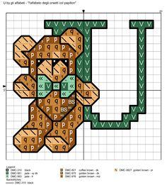 Alfabeto degli orsetti col papillon: U