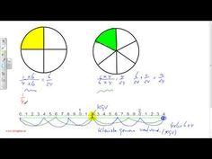 ▶ Breuken (deel 4, gelijknamig maken mbv KGV) - YouTube