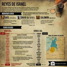 Infografias | imagenviva