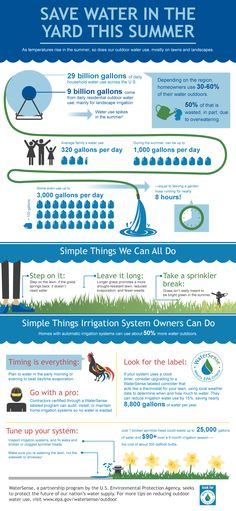 The amount of water homeowners use to keep their lawns green or gardens lush spikes in the summer—two to four times as much water than they use the rest of the year! You can help use less water and create a healthier landscape by using and sharing these facts about over-watering and tips for reducing outdoor water use.