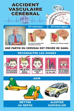 Editions IconeGraphic - Premiers Secours, secourisme, sapeurs pompiers French Practice, Safety First, Medical Information, Anatomy And Physiology, Nurse Life, Lifeguard, Medical School, Nursing Students, First Aid