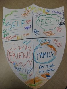 Shields of Strength: Sometimes children lose self esteem, or find it hard to see their strengths when overwhelmed by grief. The Shield of Strengths activity focuses on the group members' strengths and what they and others appreciate about them. Grief Activities, Self Esteem Activities, Counseling Activities, Art Therapy Activities, Grief Counseling, School Counseling, Coping Skills, Social Skills, Art Therapy Projects
