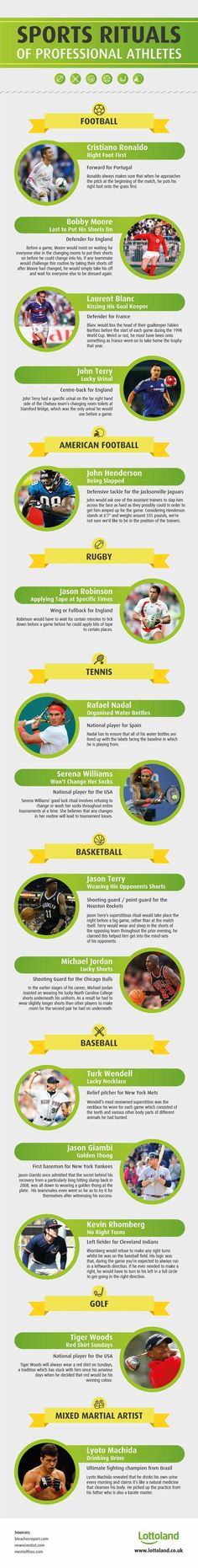 The Most Bizarre Sports Rituals of Professional Athletes #Infographic #Sports