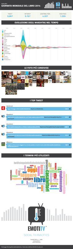 EMOTITV legge la #GiornataMondialeDelLibro su Twitter #EmotiTV #infoFACTORY