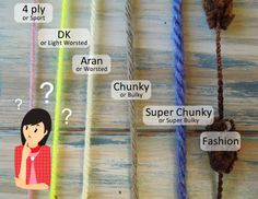 Happy Berry Crochet: Different yarn types and deciphering the terminologies