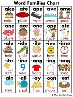 Charts Word Families Charts - there is a short vowels chart and this one that is long vowels and more complex familiesWord Families Charts - there is a short vowels chart and this one that is long vowels and more complex families Kindergarten Reading, Reading Activities, Reading Skills, Teaching Reading, Homeschool Kindergarten, Jolly Phonics, Teaching Phonics, English Phonics, Teaching English