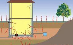 Il Radon ci Porta il Cancro Dentro Casa Il Radon è un GAS invisibile che porta il cancro nelle nostre Case fuoriesce naturalmente dal terre radon