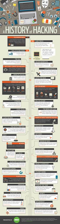 hacking_infographic