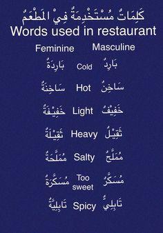 Arabic Verbs, Arabic Sentences, Arabic To English Translation, Learn English, Spoken Arabic, Learn Arabic Alphabet, Arabic Lessons, Learn Quran, English Vocabulary Words