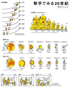 Website Renewal | Bunpei Yorifuji edition | Spoon & Tamago
