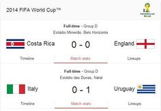 2014 World Cup Group D match FT result:   Costa Rica 0 - 0 England Italy 0 - 1 Uruguay   Play the Prediction Game! - www.rwin888.com
