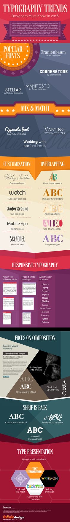Les grandes tendances typographie en 2016