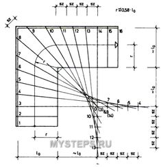 Maths behind stairs Spiral Staircase Plan, Narrow Staircase, Interior Staircase, Staircase Design, Glass Balcony Railing, Framing Construction, Stairs Window, Drawing Furniture, Painted Staircases