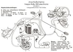 german market wiring schematic (bar-end indicators)