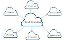 Networking Solutions has years of experience successfully implementing advanced technology projects for thousands of clients in both data and voice networking proficiencies. http://www.networkingsolutions.net/