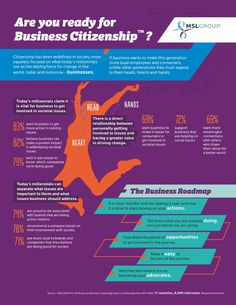 The Future of Business Citizenship - Infographic