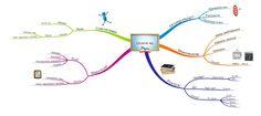 Downgrade Psp 6 60 To 6 20 Web 2.0, Internet, Teacher, Map, Learning, Research, Language, Professor, Teachers