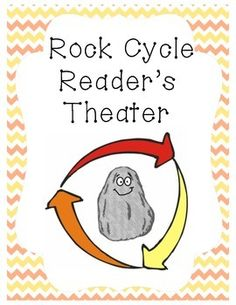 THEATER: A fun reader's theater that explains the rock cycle with TONS of great science vocab! Plus a great website to find other helpful material. Science Classroom, Teaching Science, Science Education, Science Activities, Science Experiments, Classroom Ideas, Fourth Grade Science, Middle School Science, Science Vocabulary