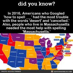 did you know? - In 2016, Americans who Googled  'how to spell ___'...