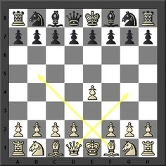 Chess Strategy for Chess Openings and Chess Principles Chess Opening Moves, Chess Moves, Chess Tactics, Chess Puzzles, How To Play Chess, Chess Strategies, Chess Set Unique, Kings Game, Fun Games