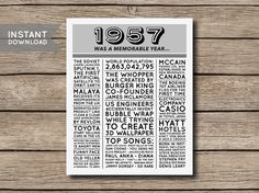 60th Birthday Poster 1957 Poster 1957 Facts by shopmarigoldlane